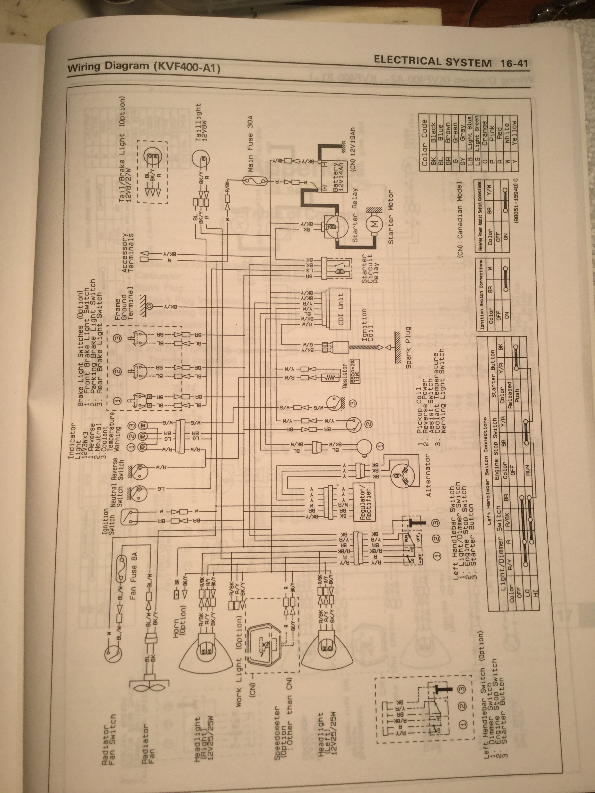 kawasaki 400 4 wheeler wiring diagram - wiring diagram schema thick-space -  thick-space.ferdinandeo.it  ferdinandeo.it