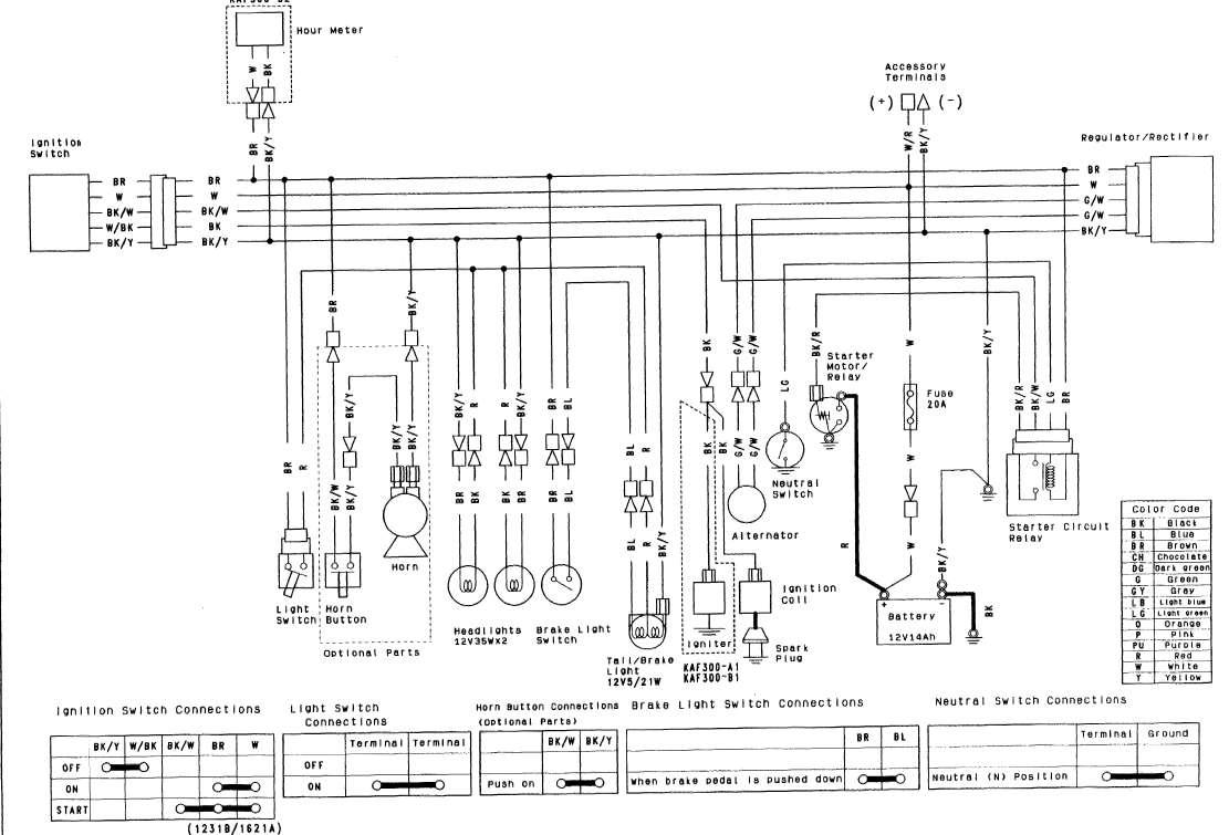 1988 Kawasaki Mule 1000 Wiring DiagramsShuriken